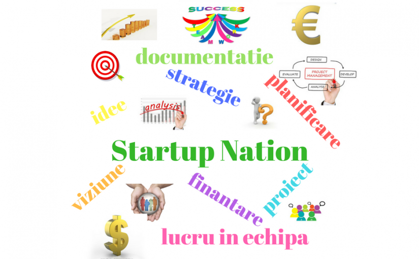 Fii informat despre programul Startup Nation